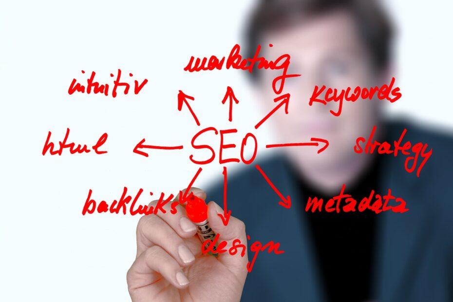 - Brug nye ord til at gøre din hjemmeside mere synlig